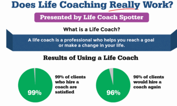 does-life-coaching-really-work.png